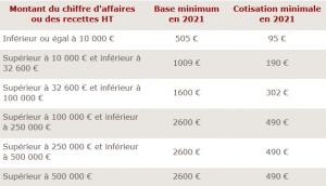 CFE Versailles - Fiscalité entreprises VersaillesOuvrir ...