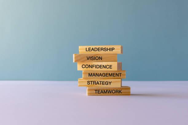 """Bouts de bois en équilibre annotés """"leadership"""", """"vision"""", """"confidence"""", """"management"""", """"strategy"""" et """"teamwork"""""""